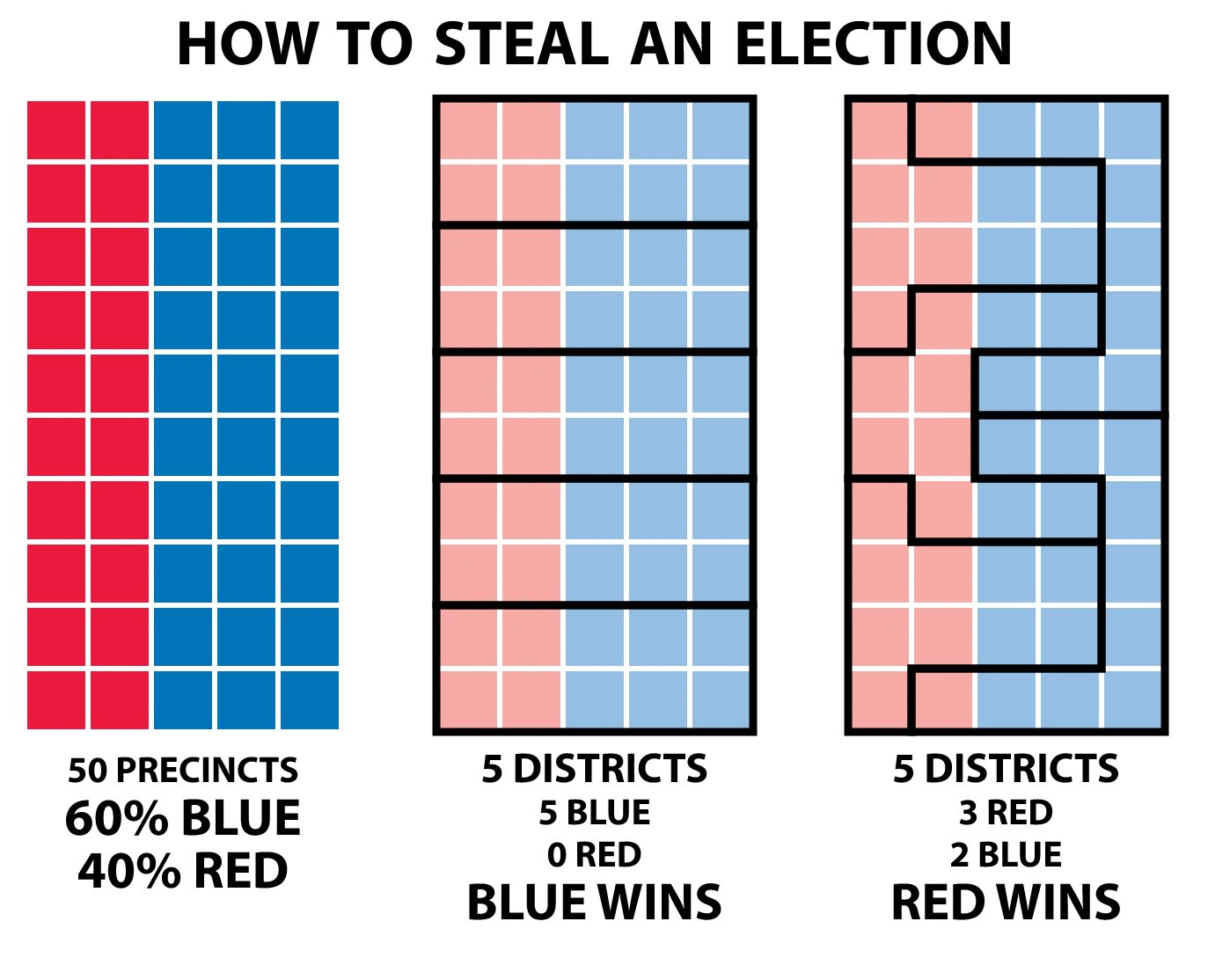 government gerrymandering Quizlet provides gerrymandering government activities, flashcards and games start learning today for free.